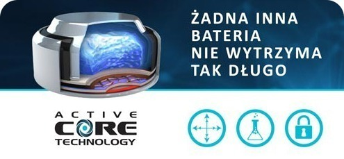 technologia active core